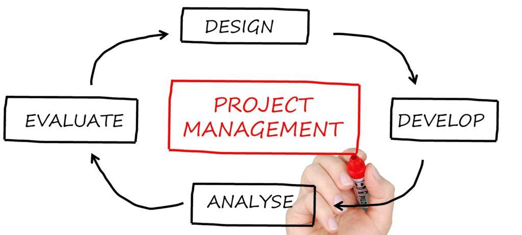 Project Management für Dolmetscher
